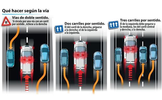 como actuar ante vehiculo emergencia